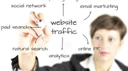 Internet Marketing Management